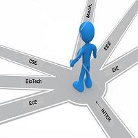 Right Branch or Right College – the big dilemma – Ajit Varwandkar
